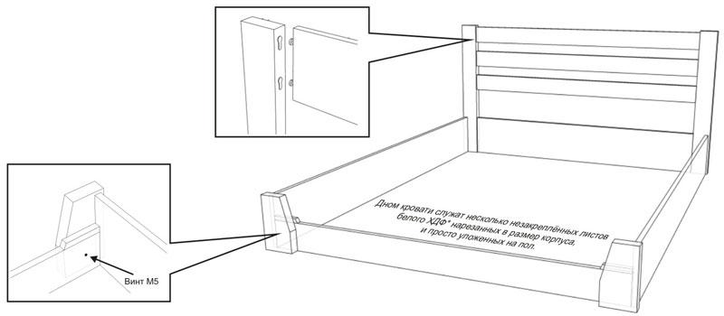 Инструкция по сборке кровати с